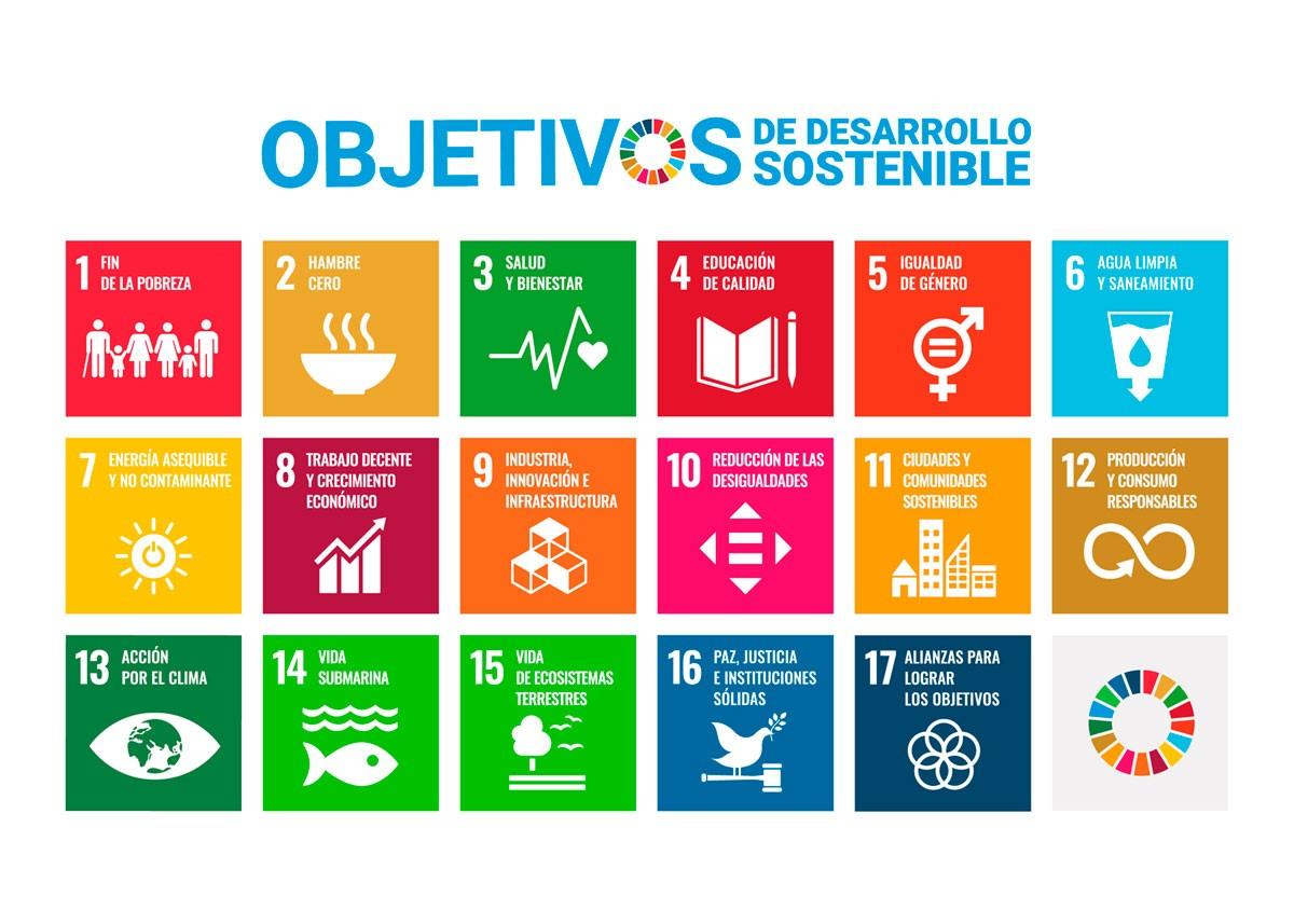 objetivos-desarrollo-sostenible-ceu
