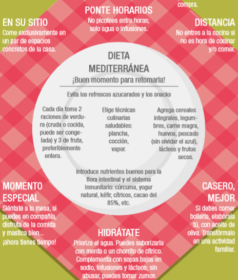 nutricion-ceu-andalucia