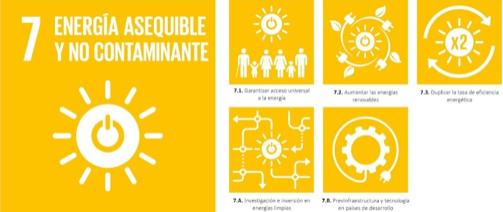 objetivo-desarrollo-sostenible